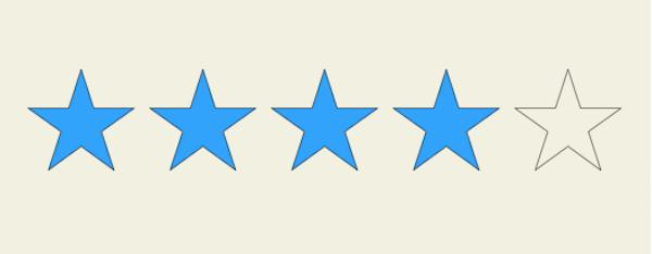 ratings_tgcb.jpg